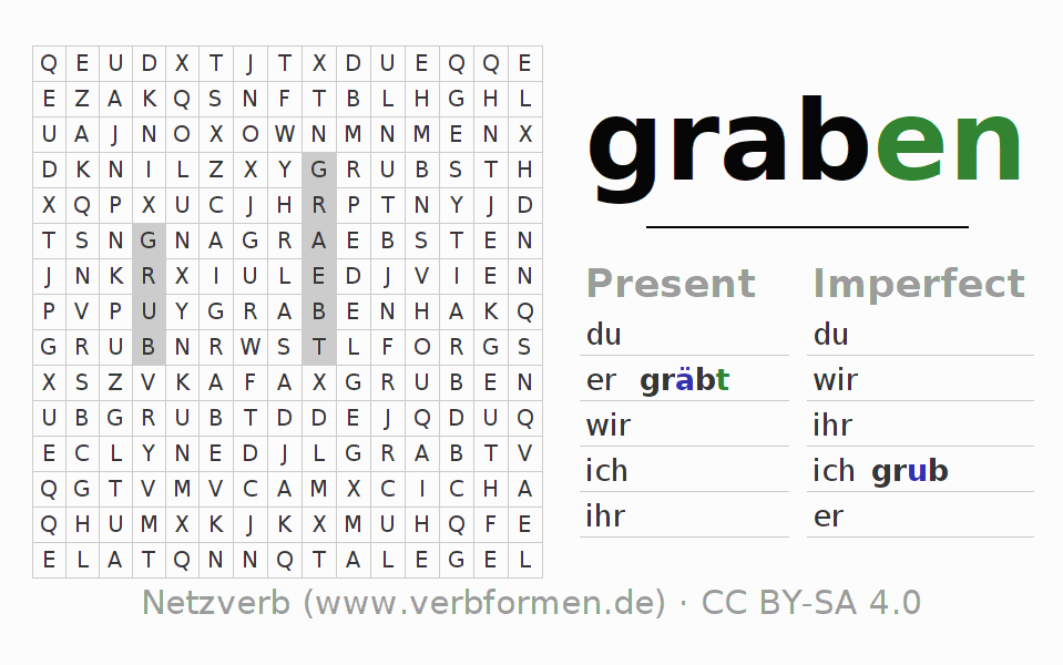 Word search puzzle for the conjugation of the verb graben