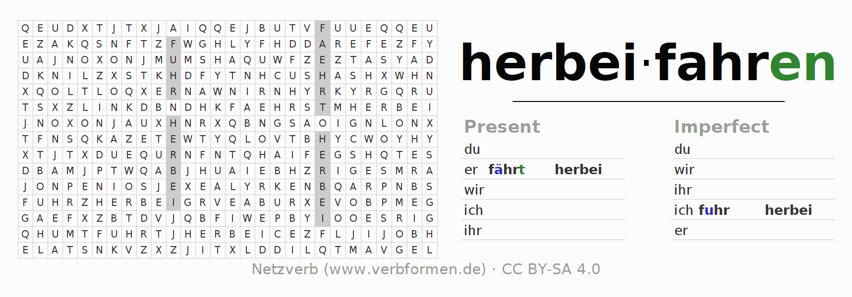 Word search puzzle for the conjugation of the verb herbeifahren