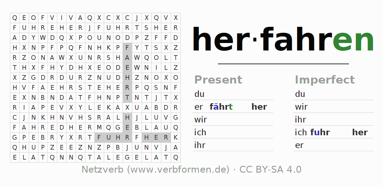 Word search puzzle for the conjugation of the verb herfahren (hat)