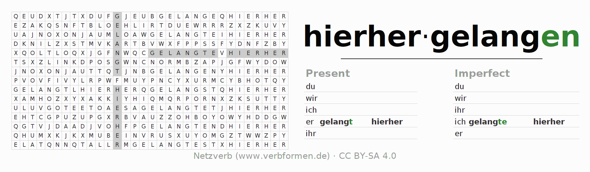 Word search puzzle for the conjugation of the verb hierhergelangen