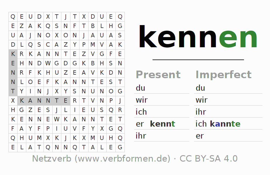 Worksheets   Verb kennen   Exercises for conjugation of