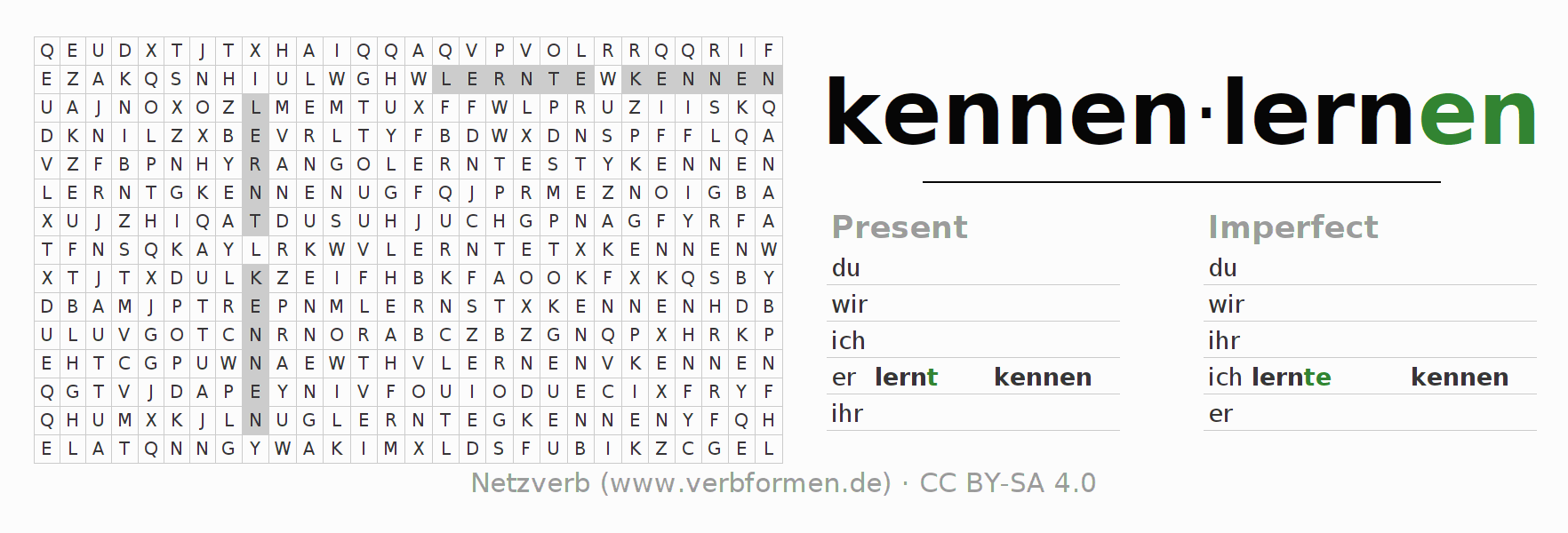 Kennenlernen conjugation german