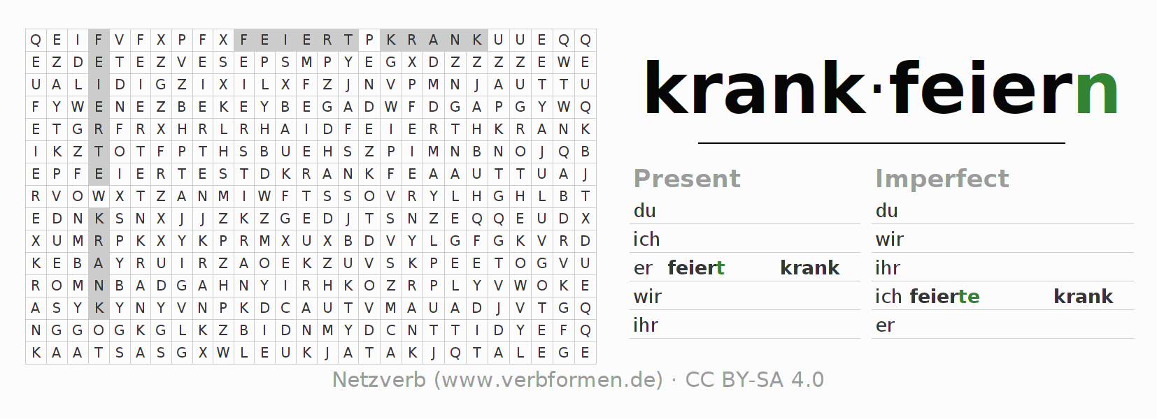 Word search puzzle for the conjugation of the verb krankfeiern