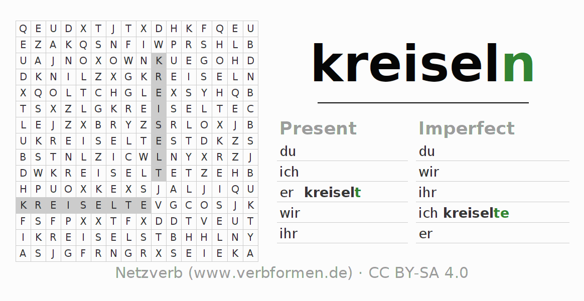 Word search puzzle for the conjugation of the verb kreiseln (ist)