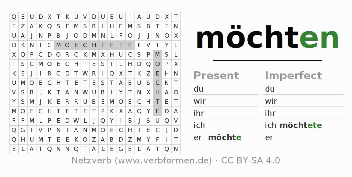 worksheets verb m chten exercises for conjugation of german verbs netzverb. Black Bedroom Furniture Sets. Home Design Ideas