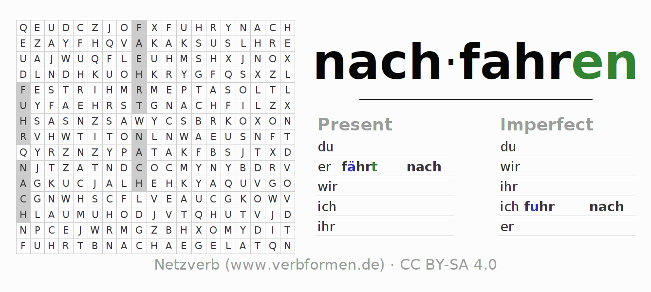 Word search puzzle for the conjugation of the verb nachfahren (hat)