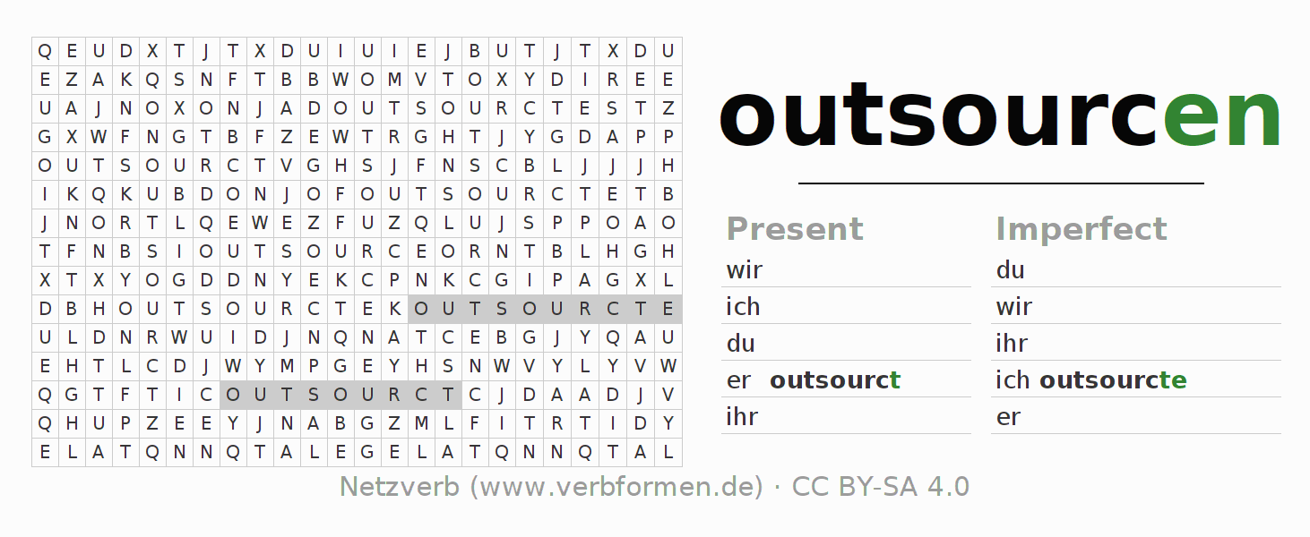Word search puzzle for the conjugation of the verb outsourcen