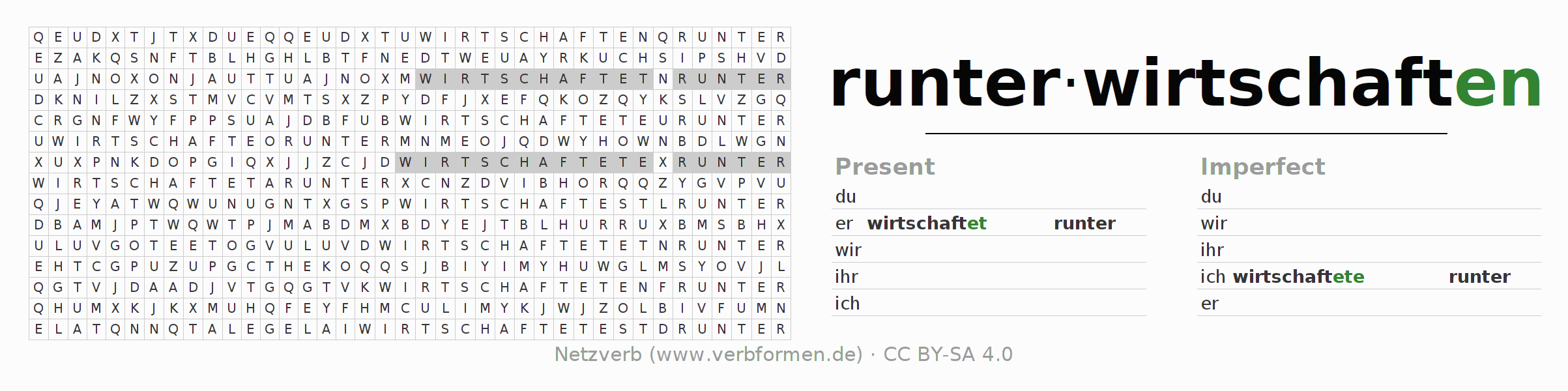 Word search puzzle for the conjugation of the verb runterwirtschaften