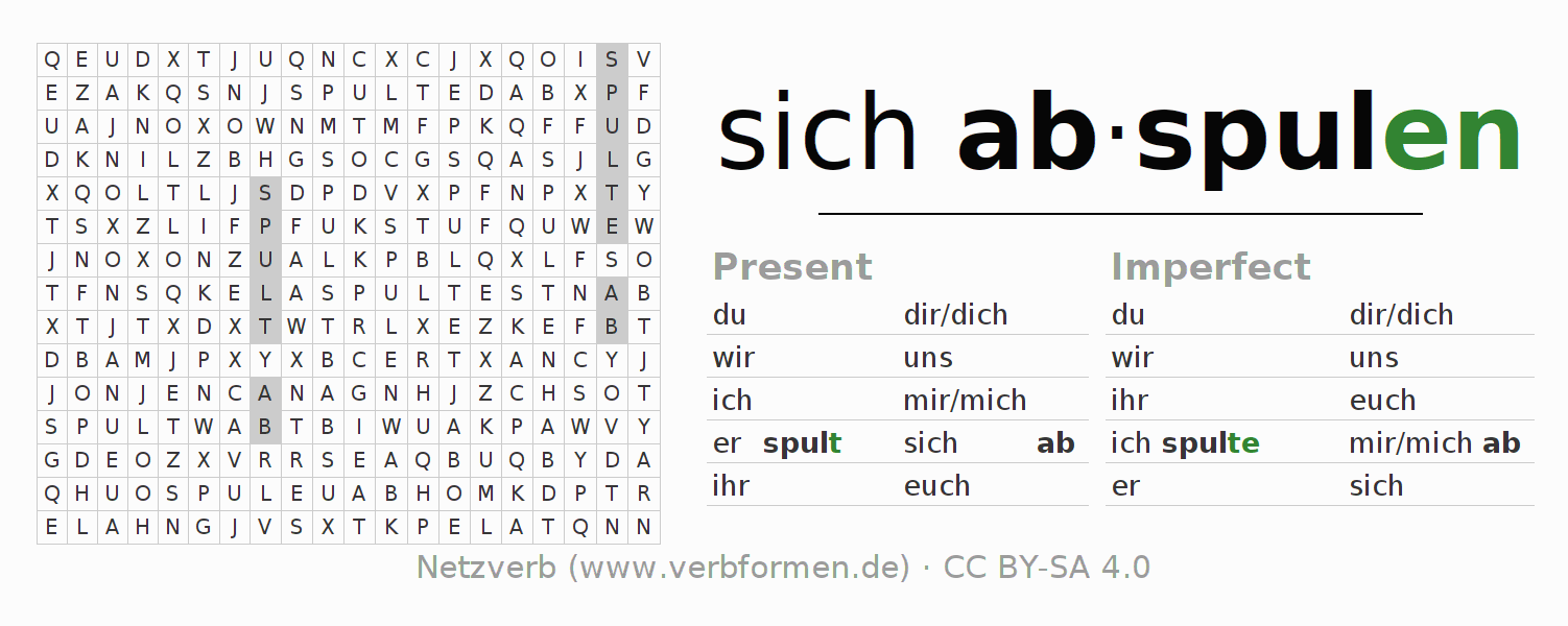 Word search puzzle for the conjugation of the verb sich abspulen