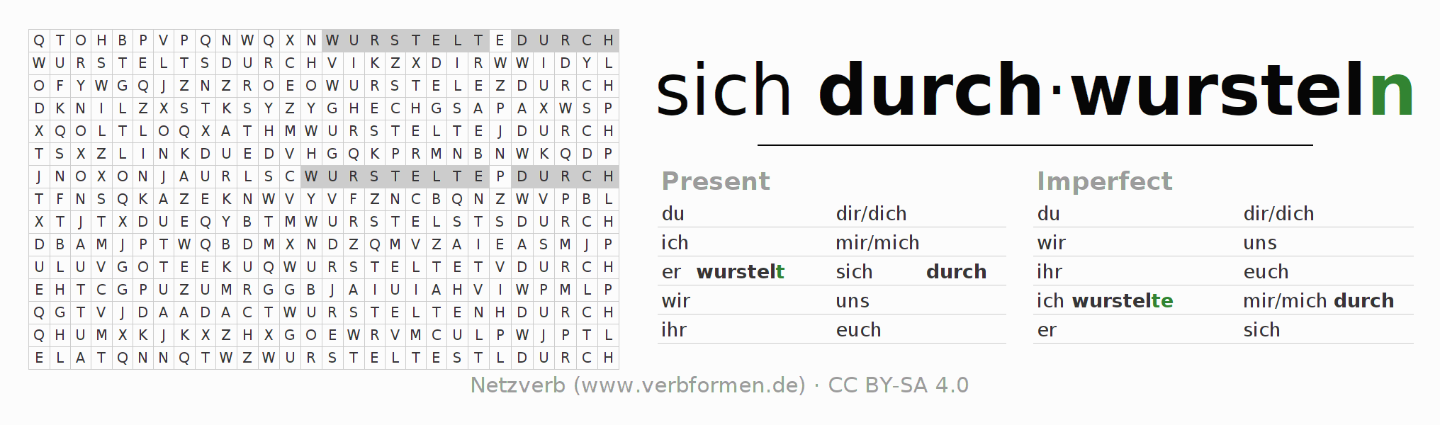 Word search puzzle for the conjugation of the verb sich durchwursteln