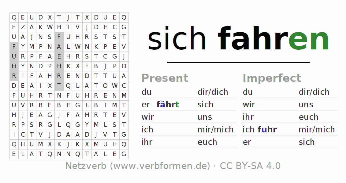Word search puzzle for the conjugation of the verb sich fahren (hat)