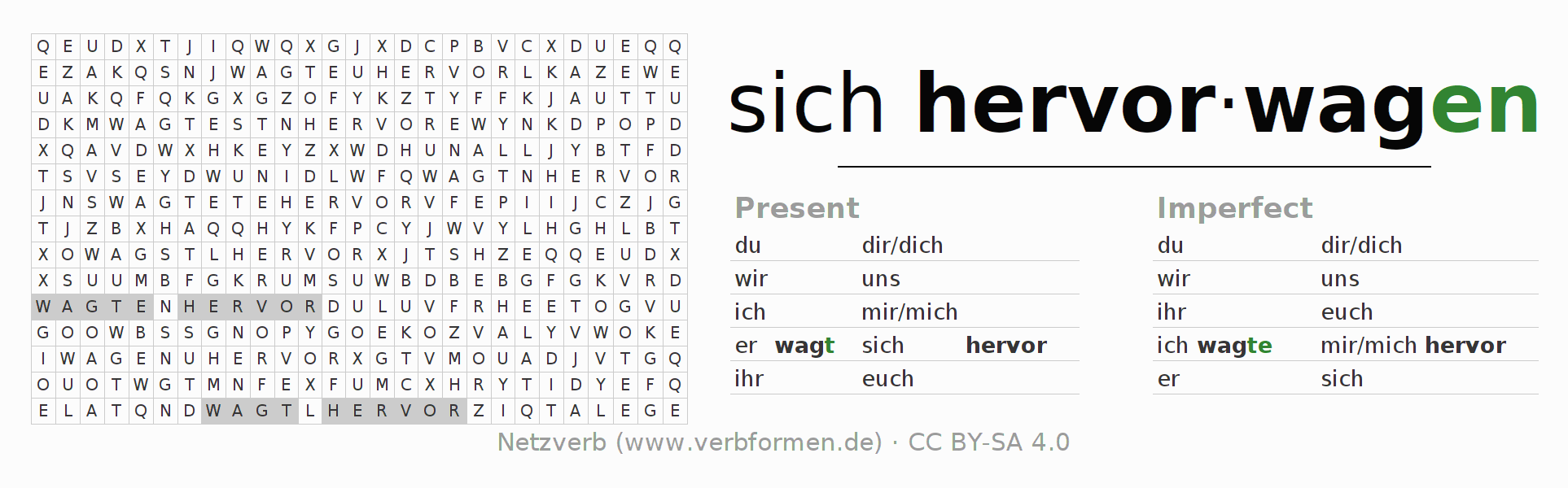 Word search puzzle for the conjugation of the verb sich hervorwagen