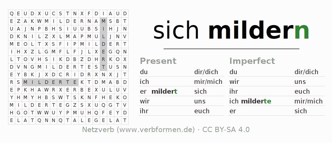 Word search puzzle for the conjugation of the verb sich mildern