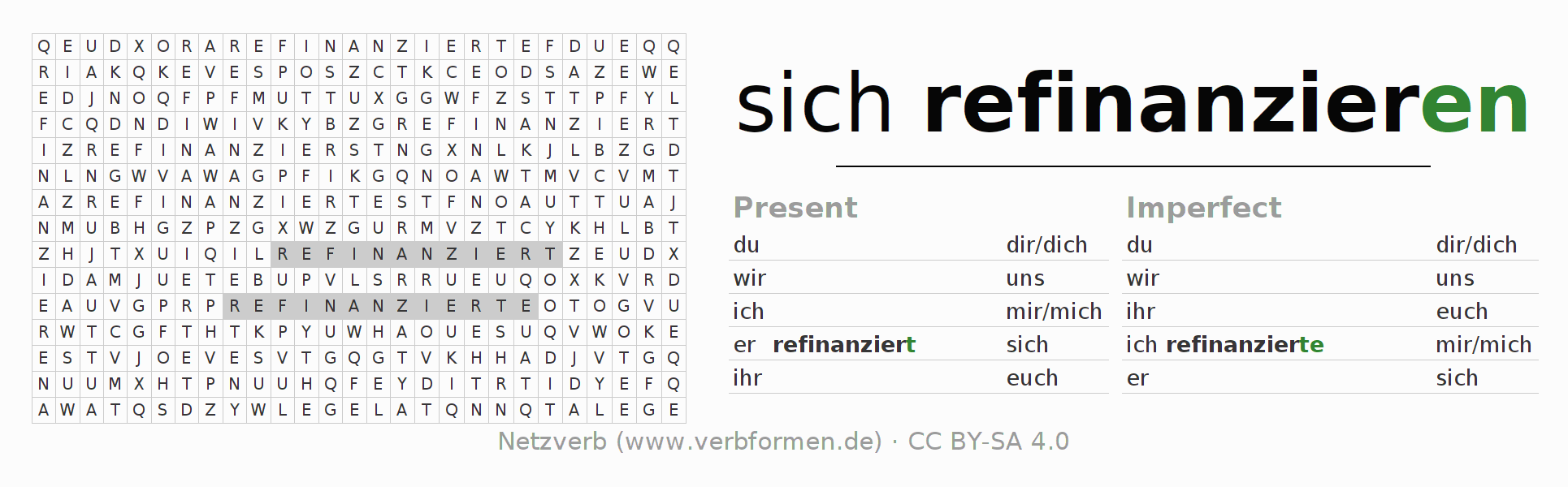 Word search puzzle for the conjugation of the verb sich refinanzieren
