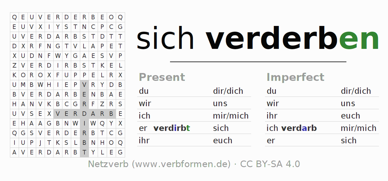 Word search puzzle for the conjugation of the verb sich verderben (hat)