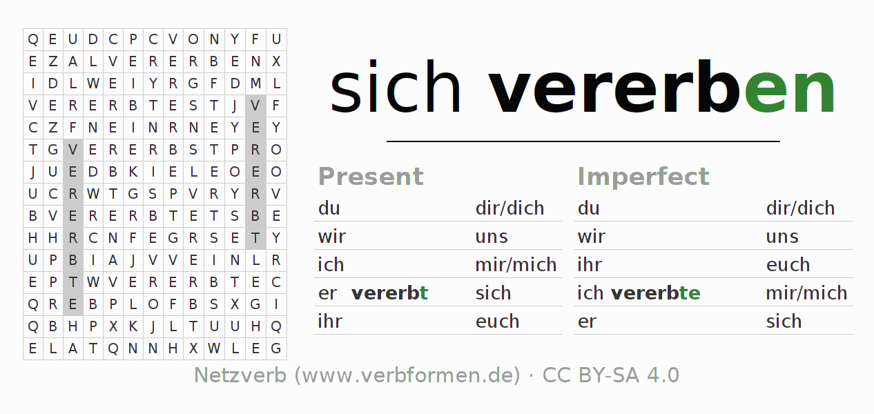 Word search puzzle for the conjugation of the verb sich vererben