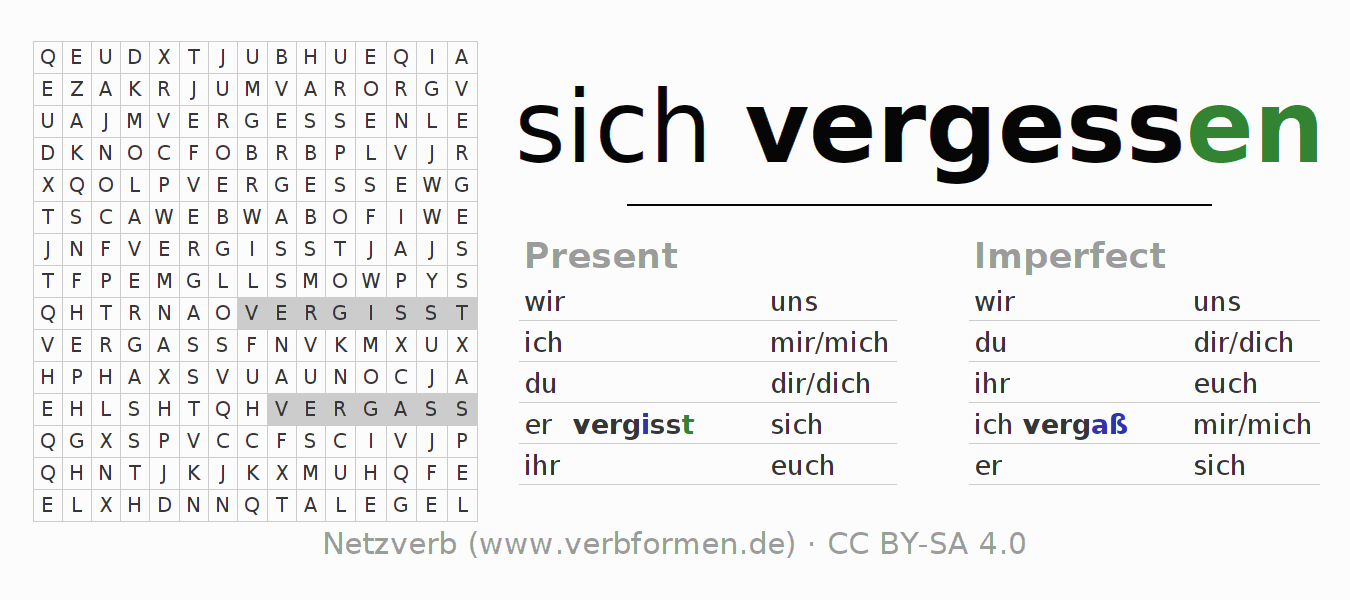 Word search puzzle for the conjugation of the verb sich vergessen