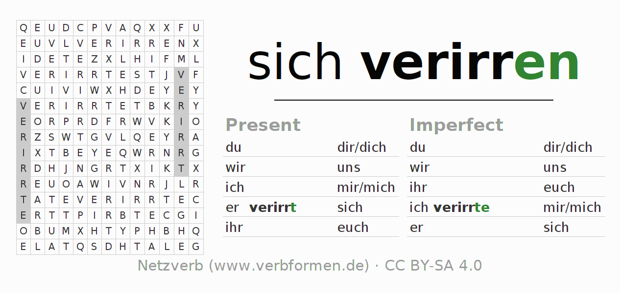 Word search puzzle for the conjugation of the verb sich verirren
