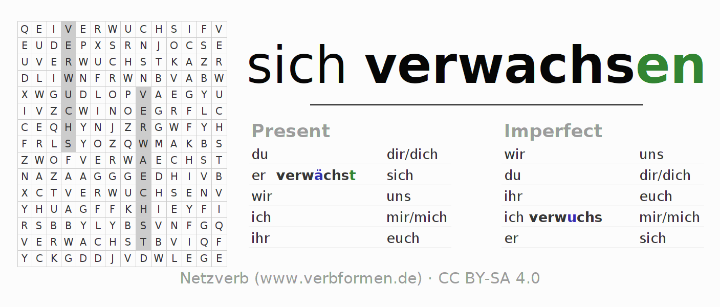 Word search puzzle for the conjugation of the verb sich verwachsen (unr) (hat)