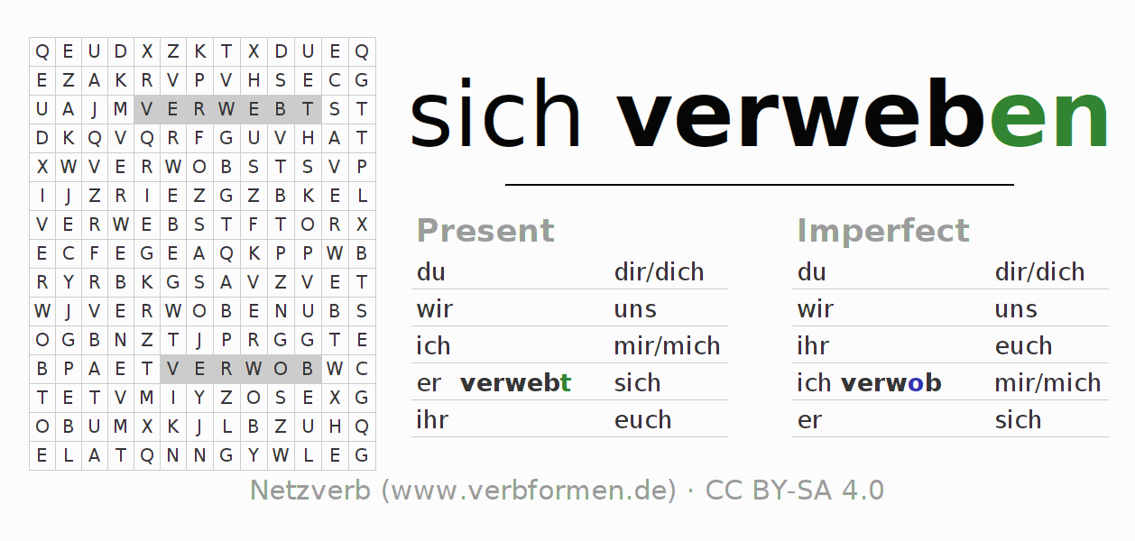 Word search puzzle for the conjugation of the verb sich verweben (unr)