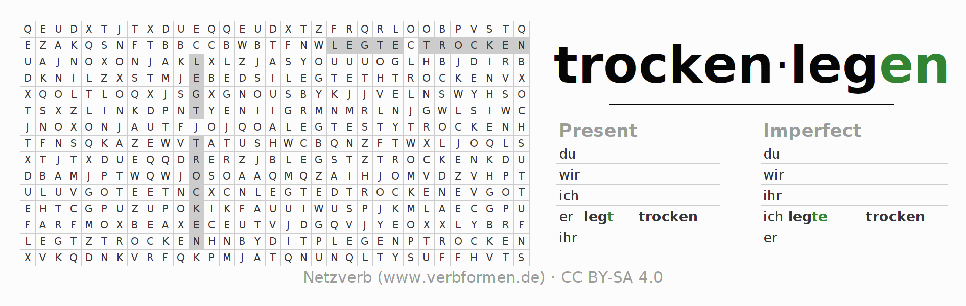 Word search puzzle for the conjugation of the verb trockenlegen
