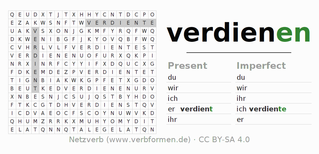 worksheets verb verdienen exercises for conjugation of german verbs netzverb. Black Bedroom Furniture Sets. Home Design Ideas