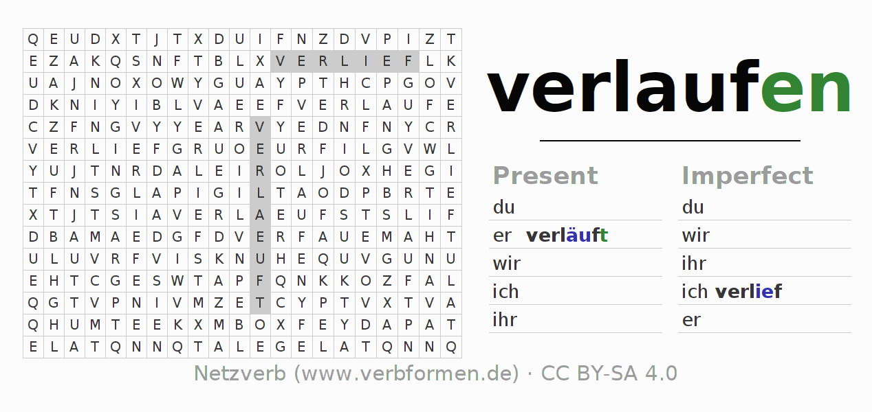 Word search puzzle for the conjugation of the verb verlaufen (ist)