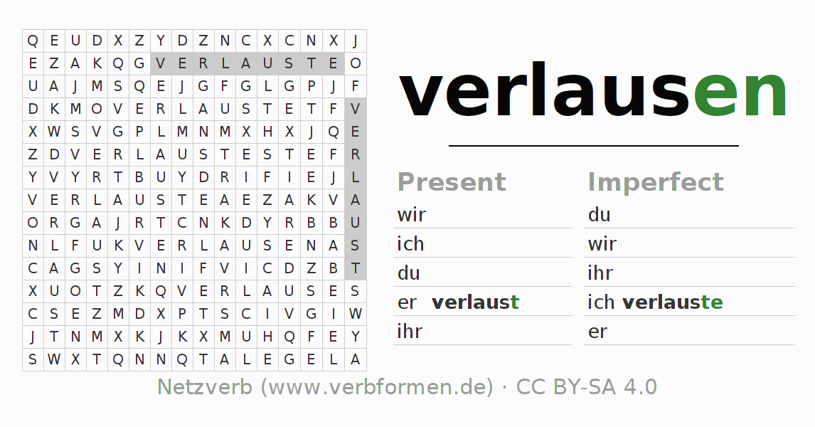 Word search puzzle for the conjugation of the verb verlausen (hat)