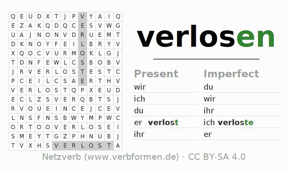 Word search puzzle for the conjugation of the verb verlosen