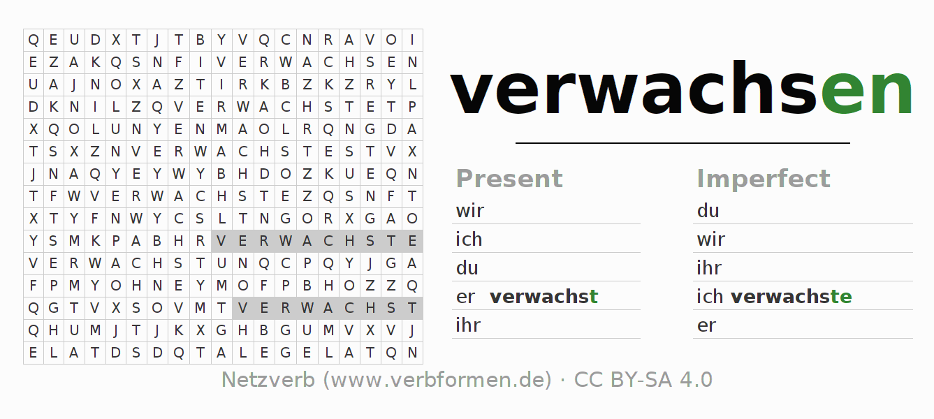 Word search puzzle for the conjugation of the verb verwachsen (regelm) (hat)