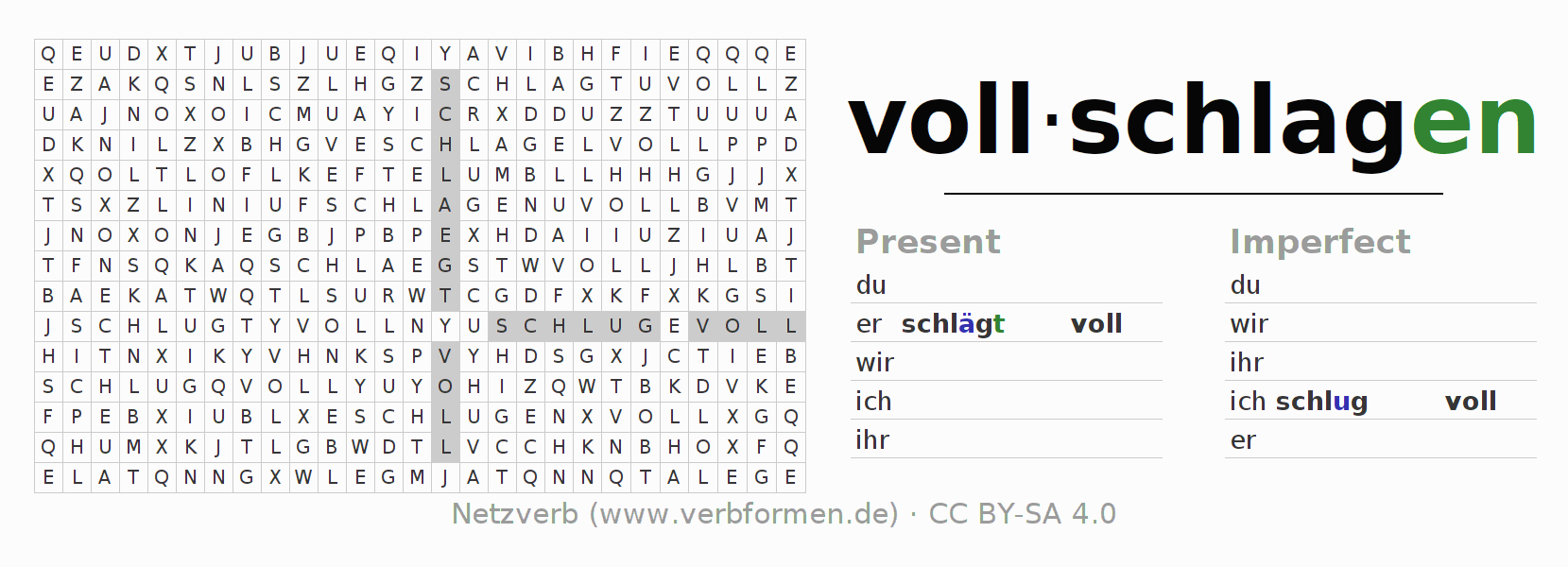 Worksheets Verb Vollschlagen Exercises For Conjugation Of German