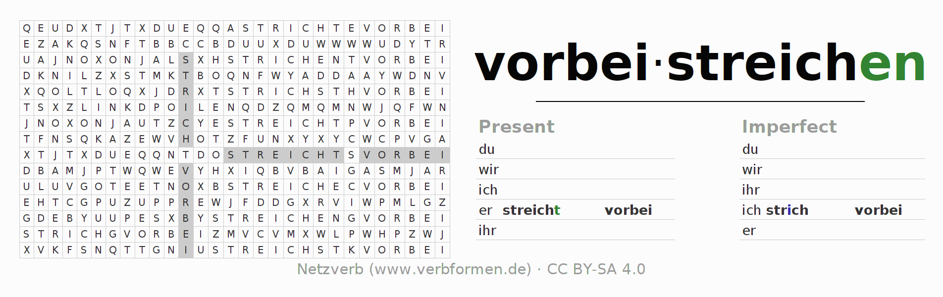 Word search puzzle for the conjugation of the verb vorbeistreichen