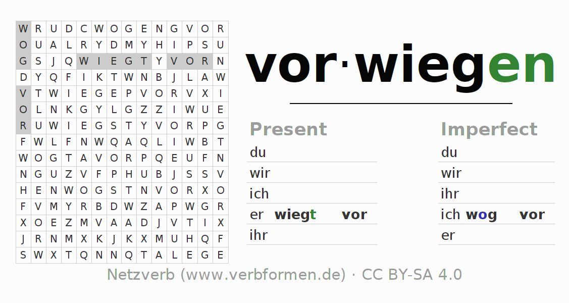 Word search puzzle for the conjugation of the verb vorwiegen