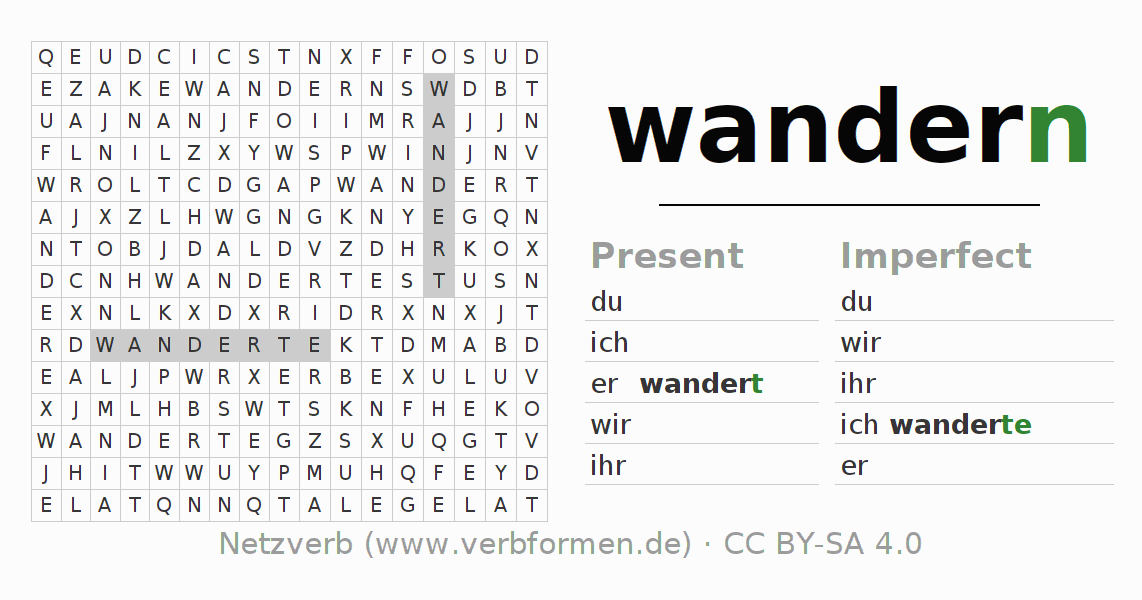 Word search puzzle for the conjugation of the verb wandern