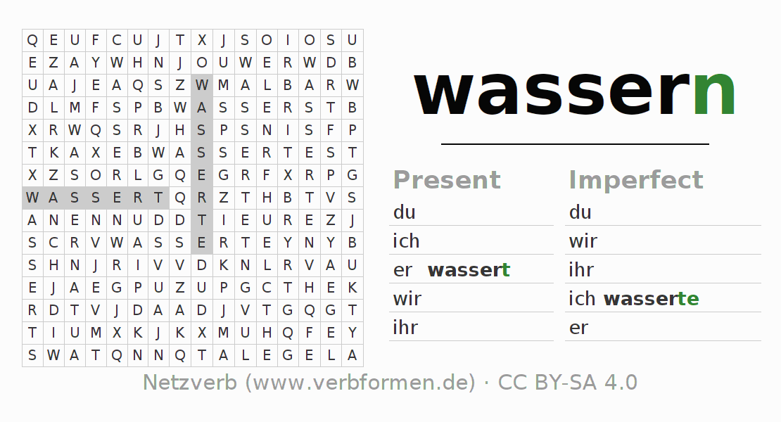 Word search puzzle for the conjugation of the verb wassern (hat)