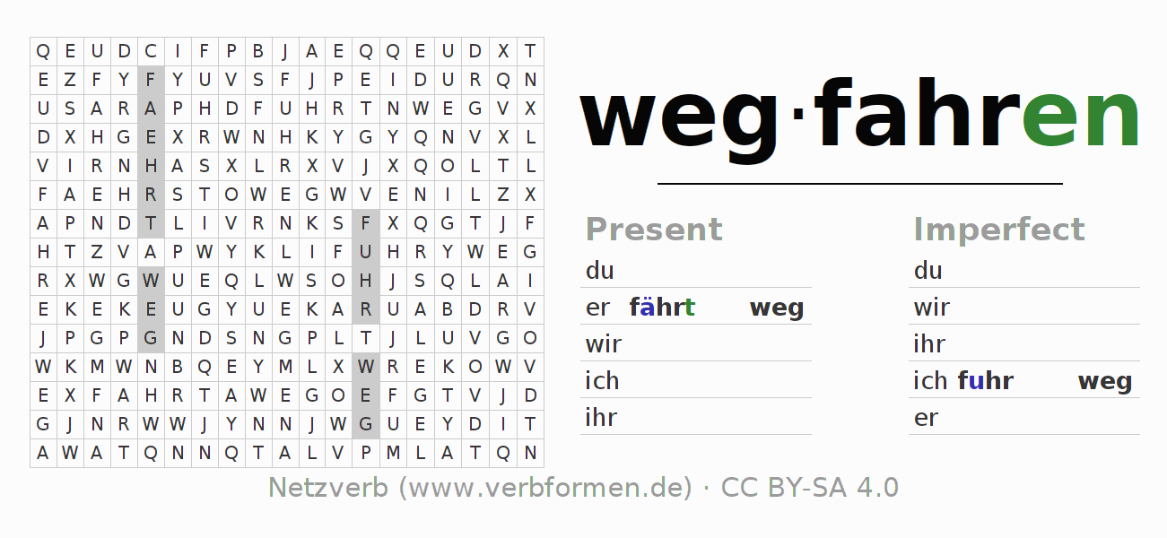 Word search puzzle for the conjugation of the verb wegfahren (ist)