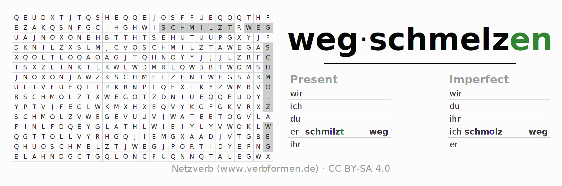 Word search puzzle for the conjugation of the verb wegschmelzen (ist)