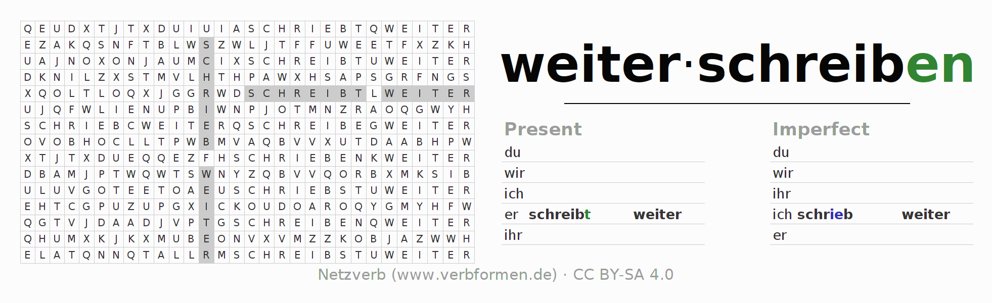 Word search puzzle for the conjugation of the verb weiterschreiben