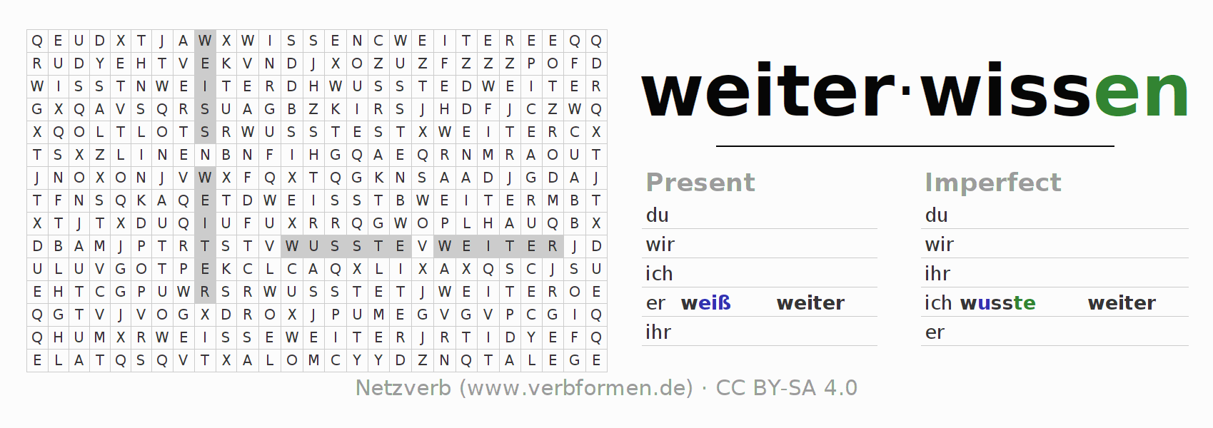 Word search puzzle for the conjugation of the verb weiterwissen