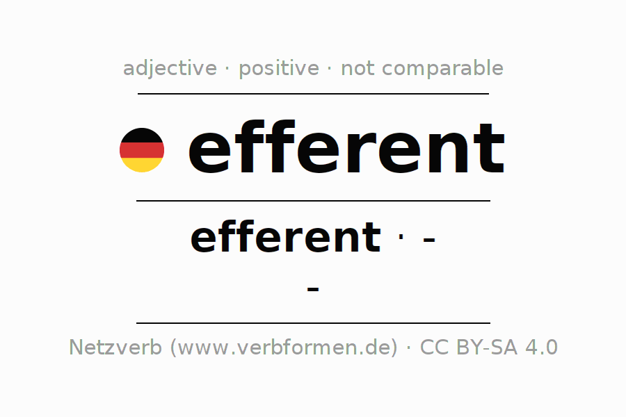 Declension Efferent All Forms Comparison Tables And Downloads