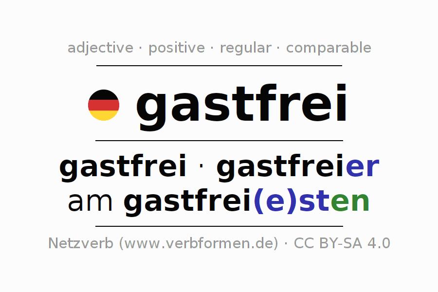 Gastfrei