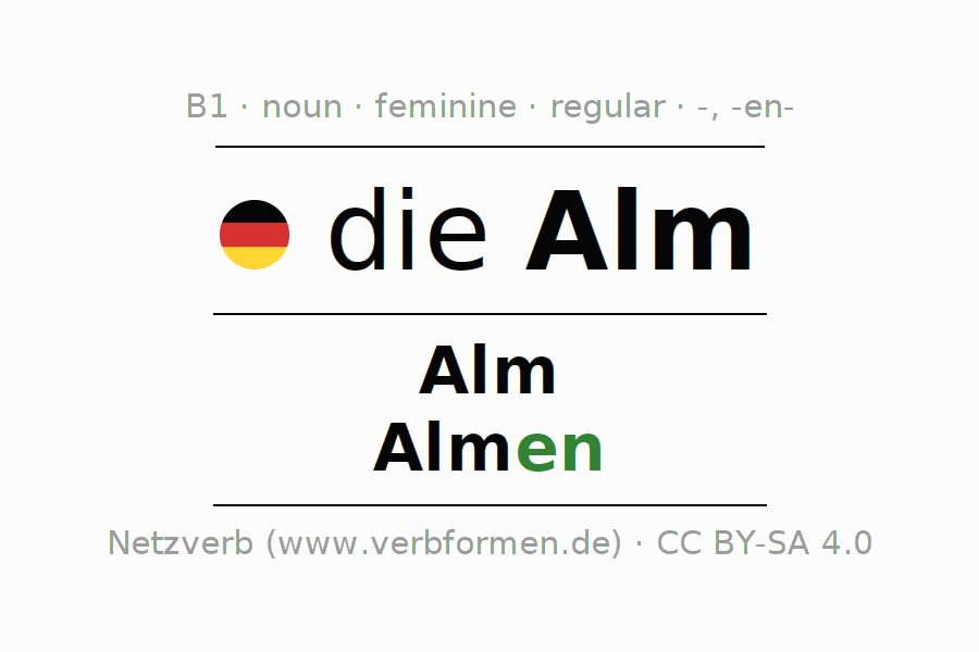 Declension Alm (alp, mountain pasture,    )   All forms