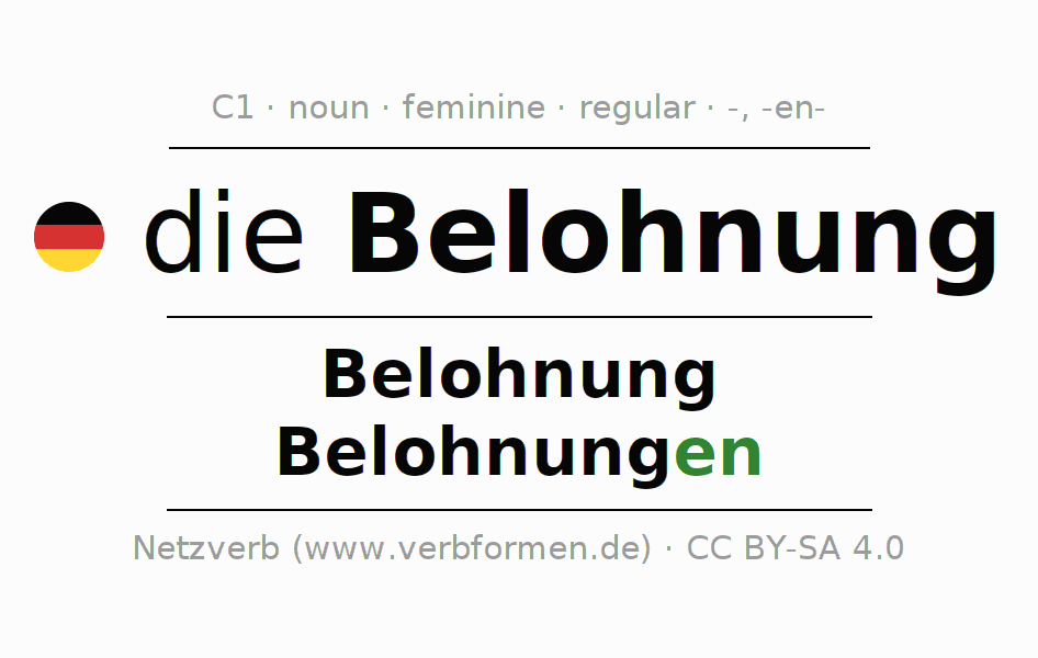 Belohnung English