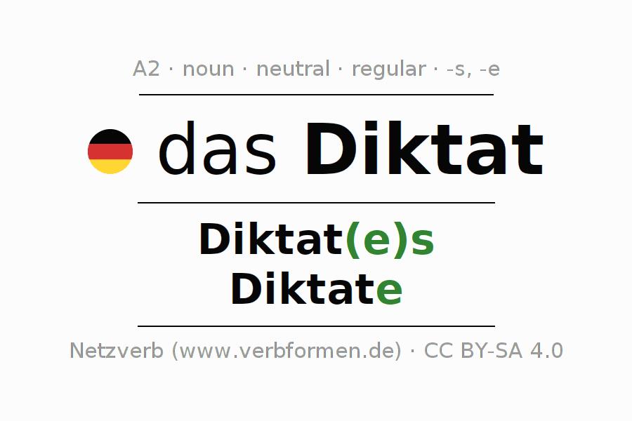 Ausgezeichnet Quantenzahl Arbeitsblatt Bilder - Super Lehrer ...