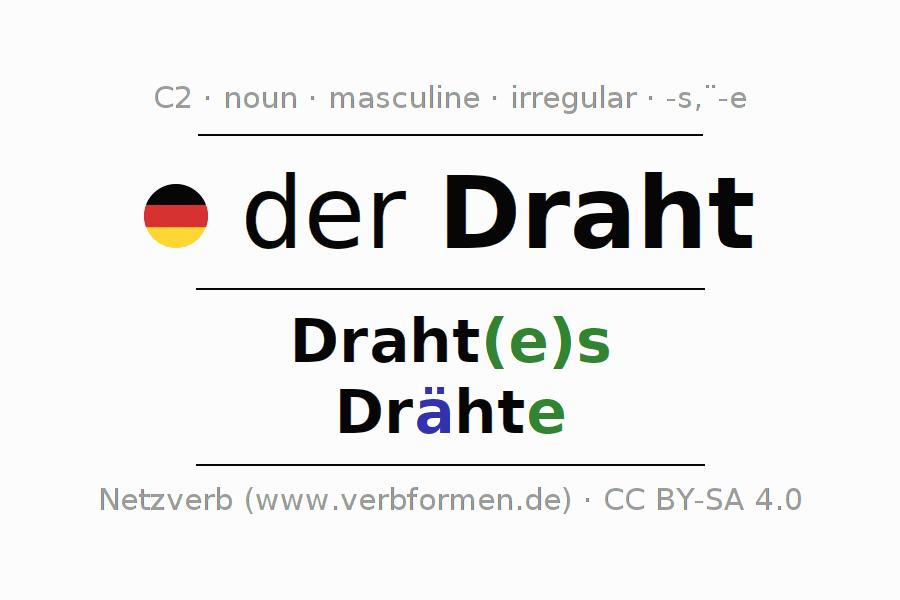 Erfreut 4 0 Draht Galerie - Elektrische Schaltplan-Ideen ...