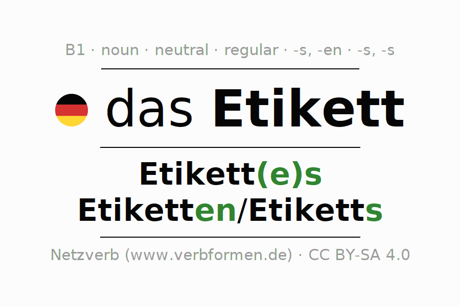 Declension Etikett (label, tag) | All forms, plural, rules