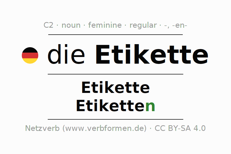 Declension | Etikette | All Forms, Plural, Rules and Downloads