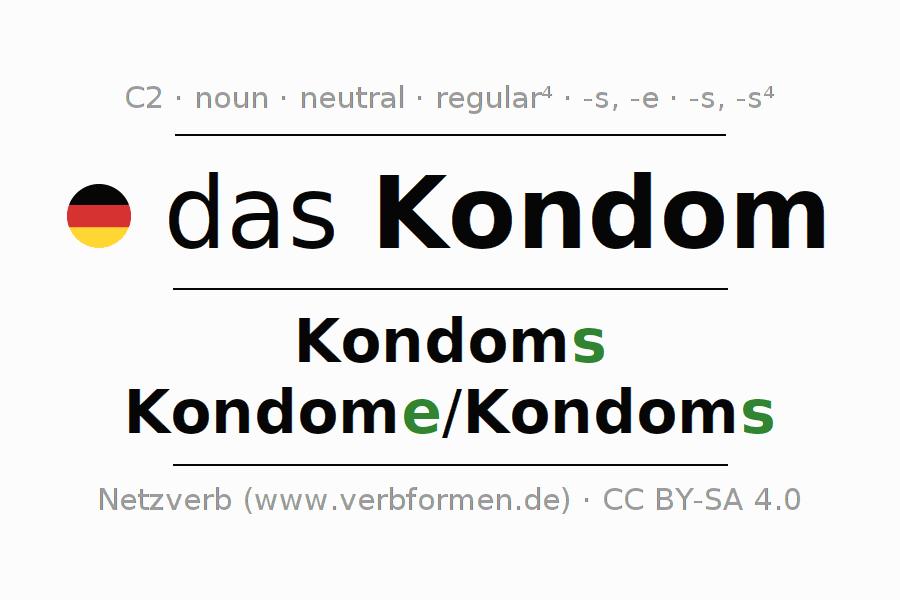 declension kondom condom rubber all forms plural translation definition downloads voice output https www netzverb de impressum htm