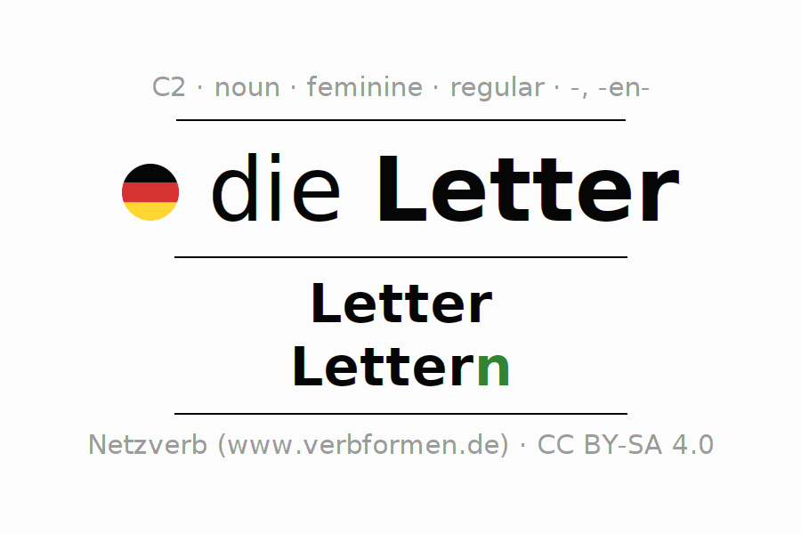 Endings To A Letter from www.verbformen.com