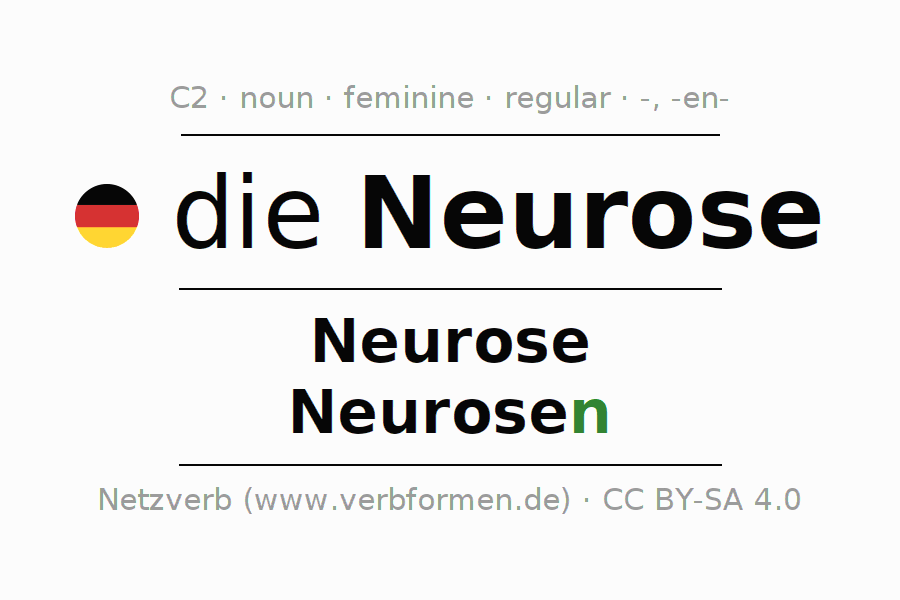 Neurosen Area Rugs
